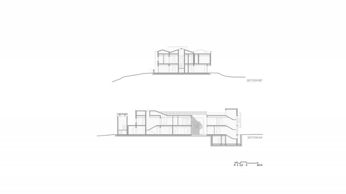 sezioni casa verde