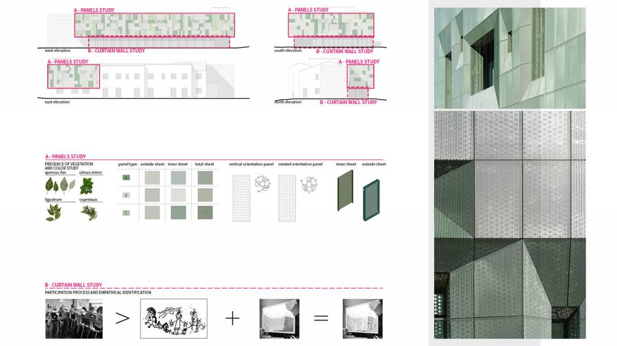 dettagli facciata casa verde lamiera